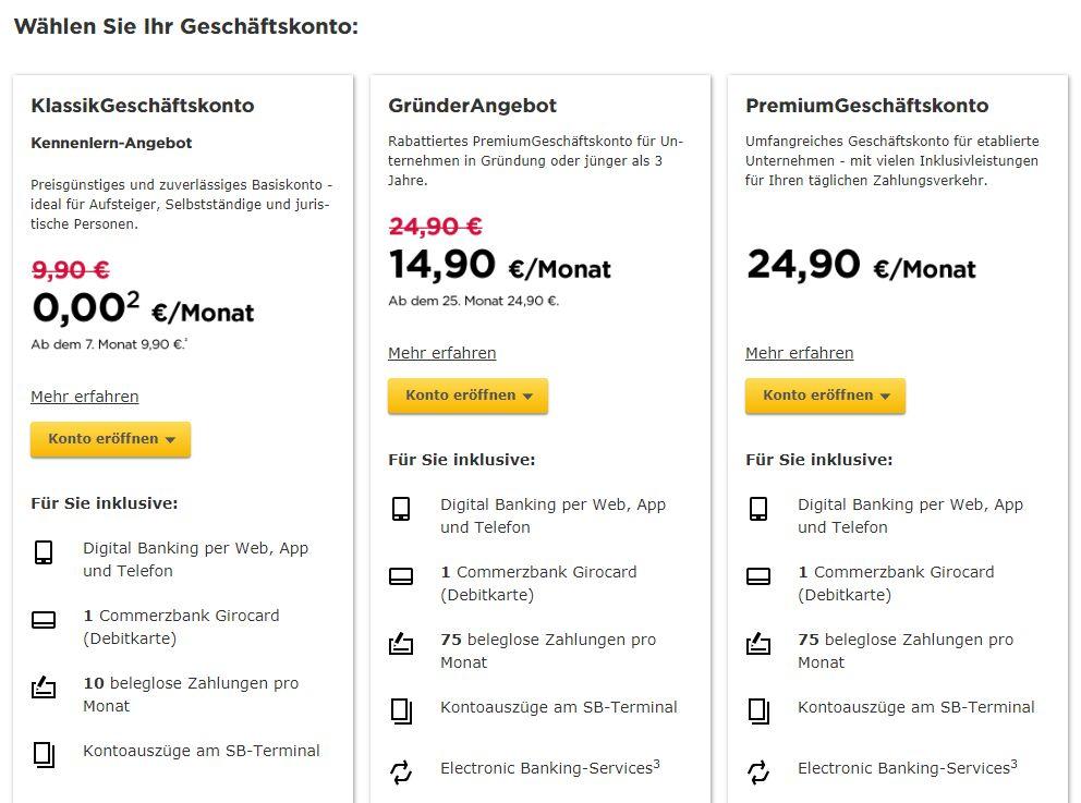 commerzbankpricing